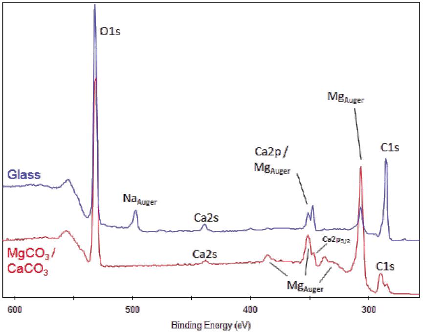 Magnesium on Silicon Symbol Origin