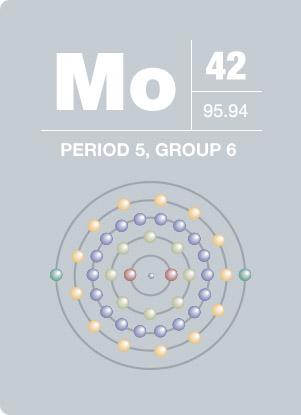 Xps Interpretation Of Molybdenum