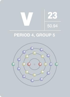 Xps Interpretation Of Vanadium